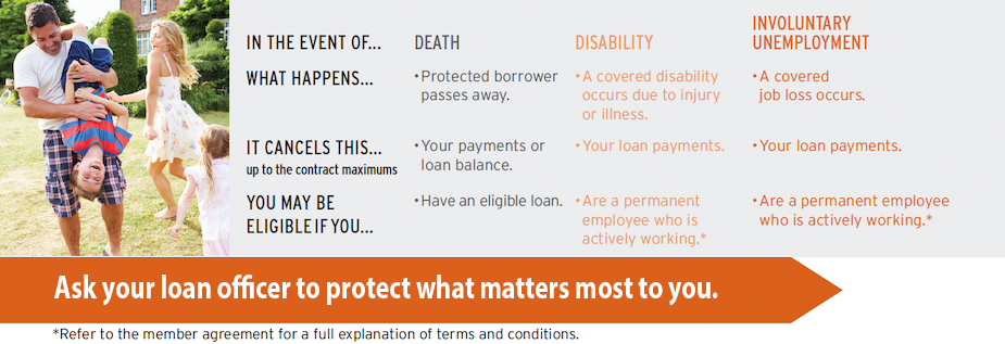 Ask your Loan Officer to protect what matters most to you.